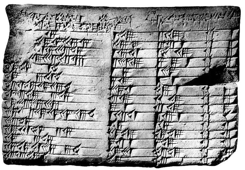 mesopotamian mathematics 3010tangents