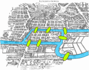 The bridges of Königsberg. Image: Bogdan Giuşcă, via Wikimedia Commons.