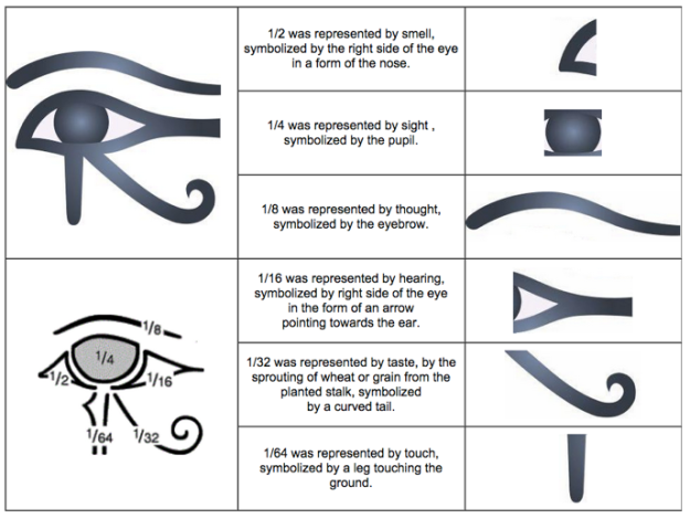 Eye Of Horus 3010tangents