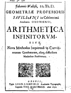 The first page of the Arithmetica Infinitorum, 1656, via Wikimedia Commons.